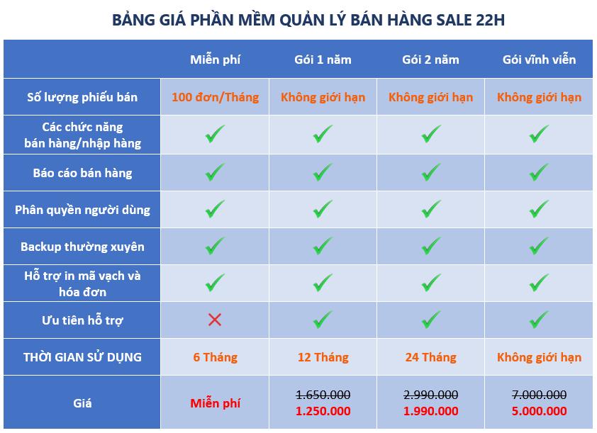 bảng giá phần mềm quản lý bán hàng Sale22H